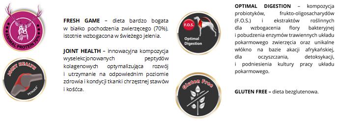 BiOMill Swiss Professional MINI SENIOR suplementy